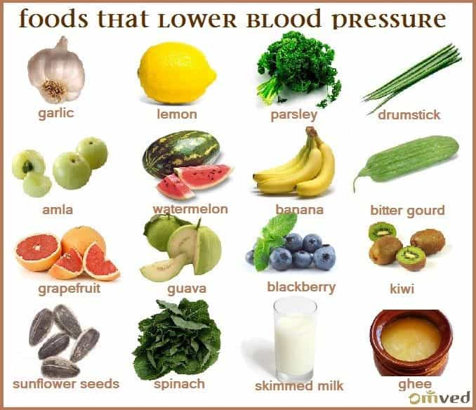 Lower blood pressure tips